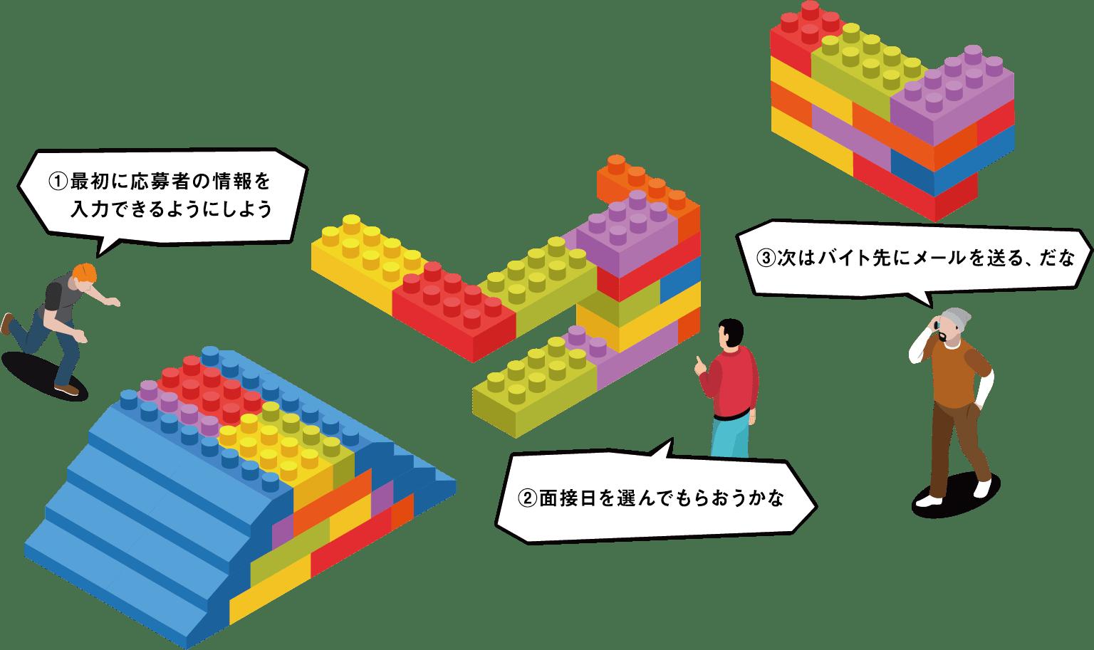 ステップ2ブロック図