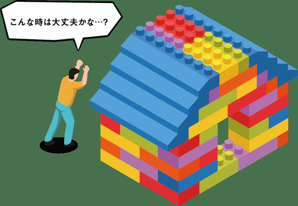 ステップ3ブロック図